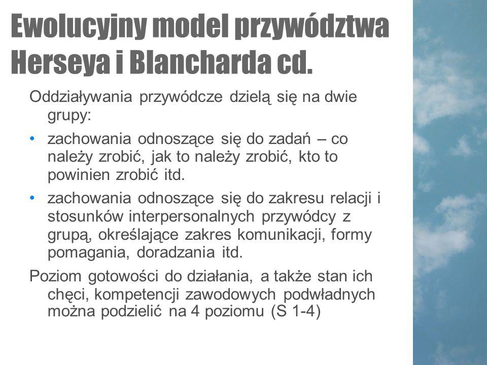 Ewolucyjny model przywództwa Herseya i Blancharda cd.