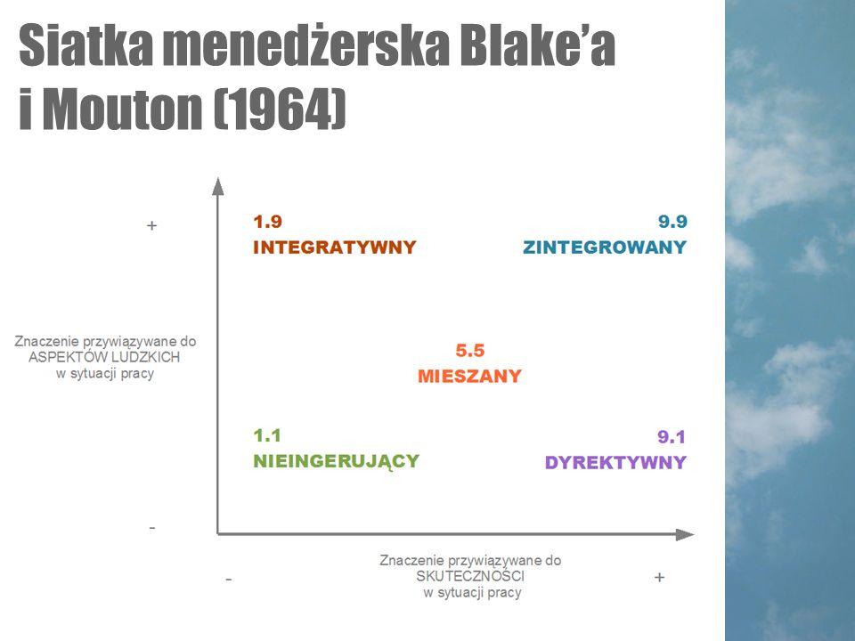 Siatka menedżerska Blake'a i Mouton (1964)