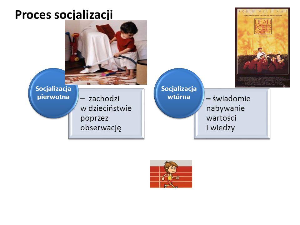 Socjalizacja pierwotna
