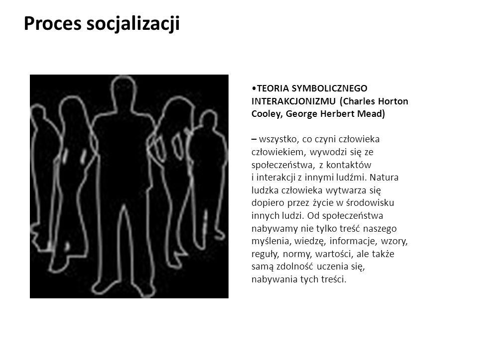 Proces socjalizacji TEORIA SYMBOLICZNEGO INTERAKCJONIZMU (Charles Horton Cooley, George Herbert Mead)