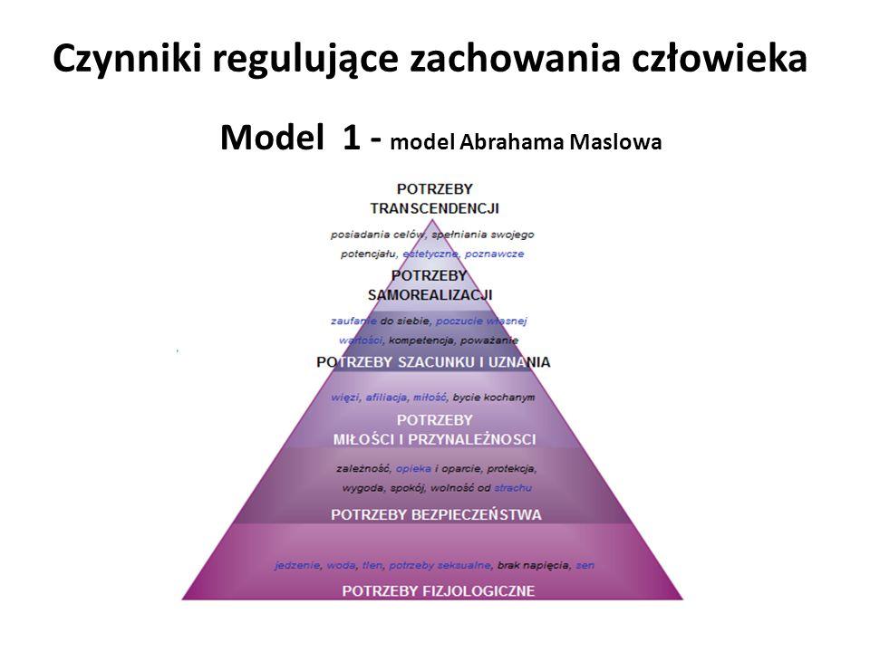 Czynniki regulujące zachowania człowieka