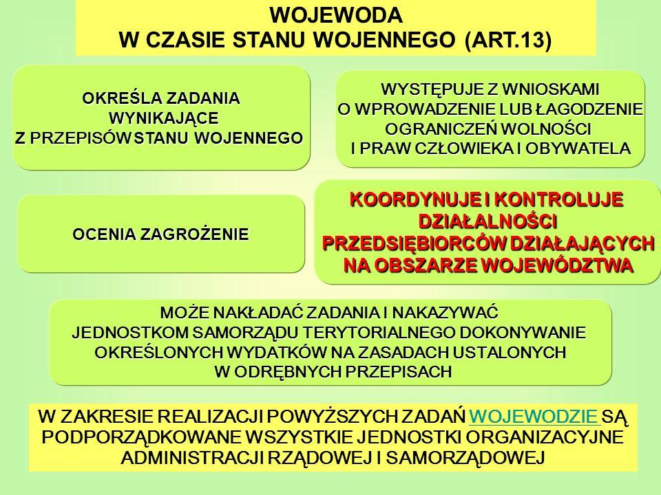 WOJEWODA W CZASIE STANU WOJENNEGO (ART.13)