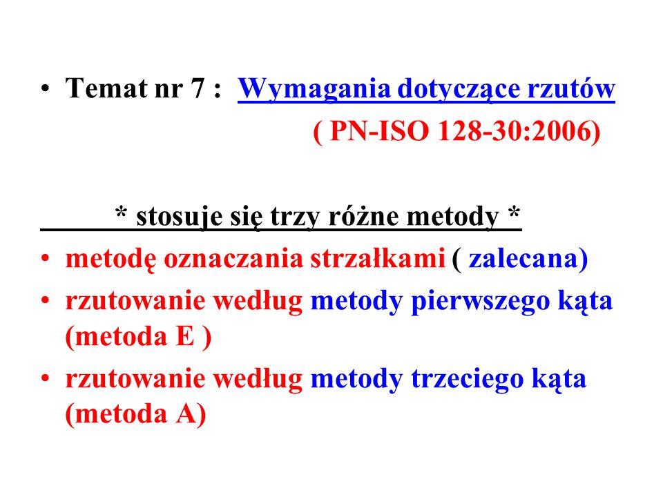 Temat nr 7 : Wymagania dotyczące rzutów