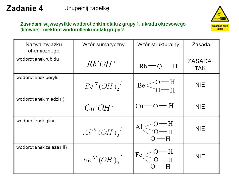 Nazwa związku chemicznego
