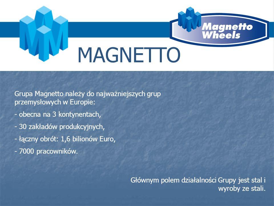 MAGNETTO Grupa Magnetto należy do najważniejszych grup przemysłowych w Europie: - obecna na 3 kontynentach,