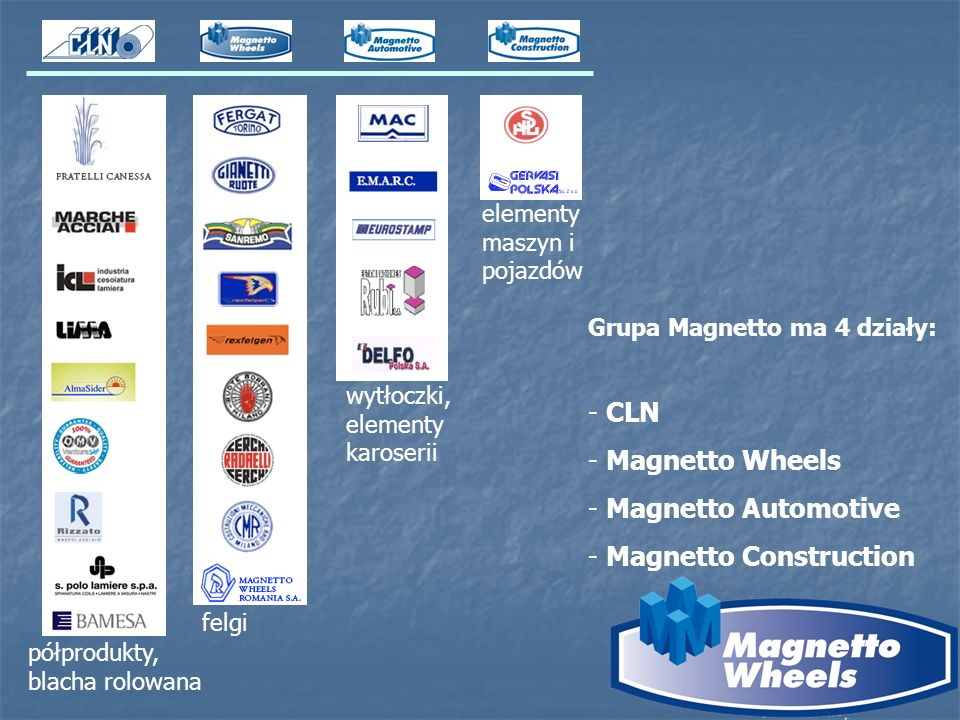 Magnetto Construction