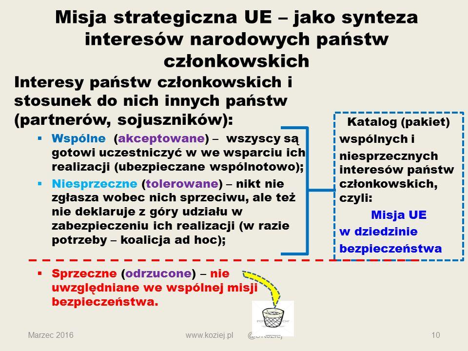 Misja strategiczna UE – jako synteza interesów narodowych państw członkowskich