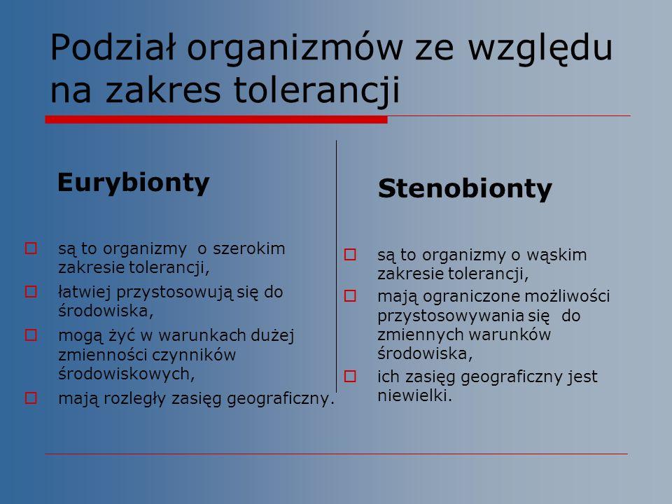 Podział organizmów ze względu na zakres tolerancji