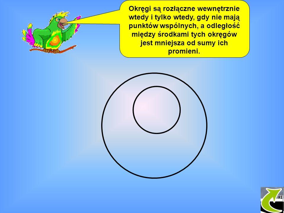 Okręgi są rozłączne wewnętrznie wtedy i tylko wtedy, gdy nie mają punktów wspólnych, a odległość między środkami tych okręgów jest mniejsza od sumy ich promieni.