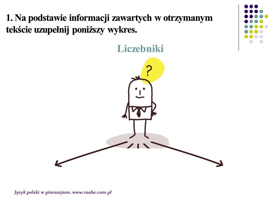 Liczebniki Język polski w gimnazjum, www.raabe.com.pl