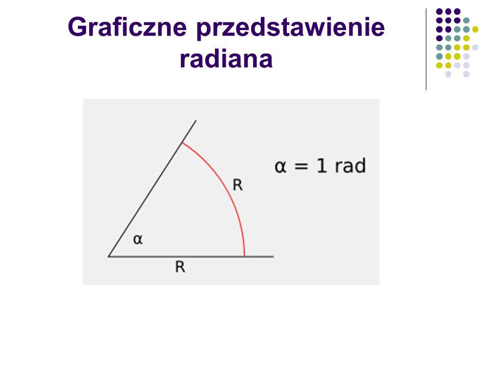 Graficzne przedstawienie radiana