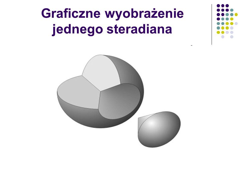 Graficzne wyobrażenie jednego steradiana