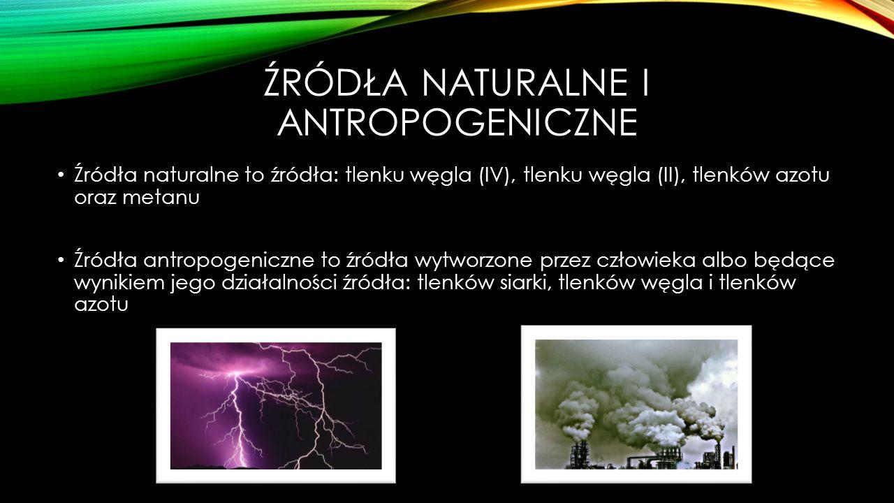 Źródła naturalne i Antropogeniczne
