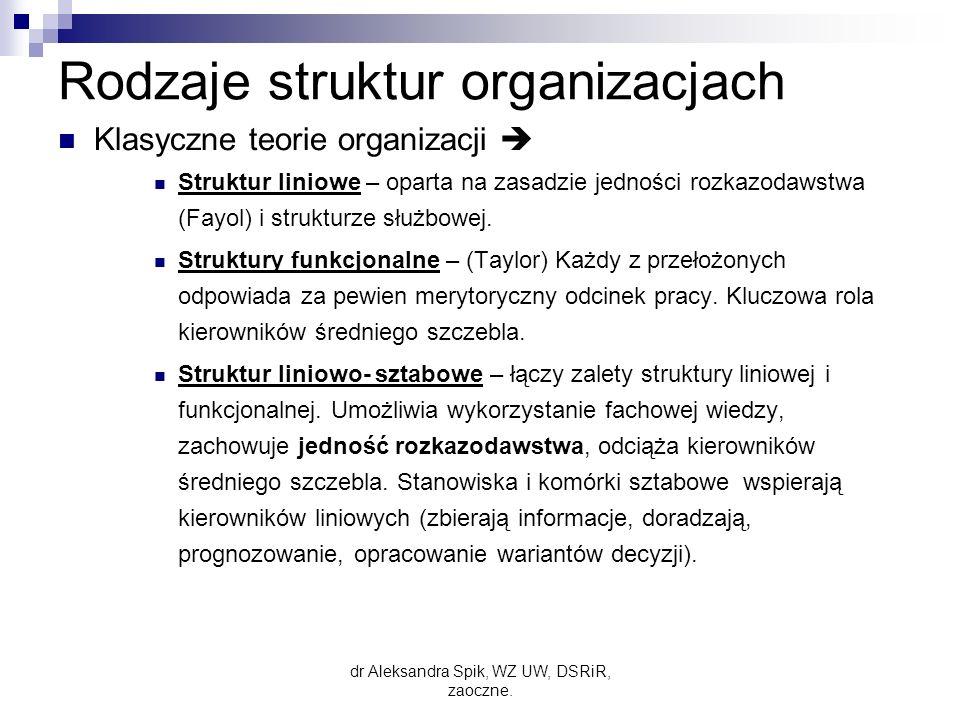 Rodzaje struktur organizacjach