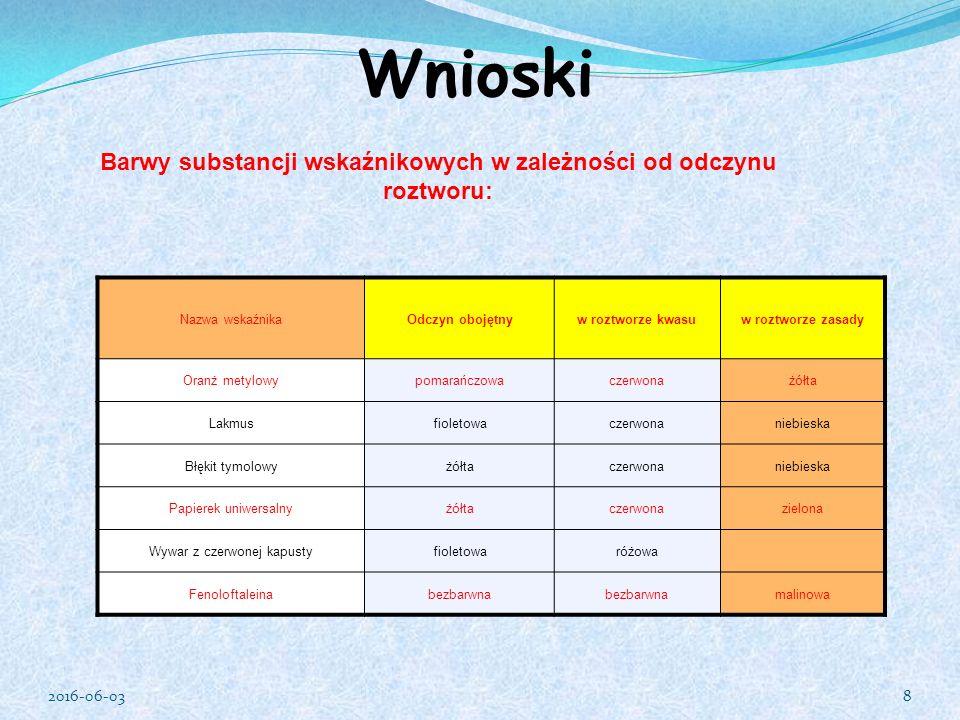 Barwy substancji wskaźnikowych w zależności od odczynu roztworu: