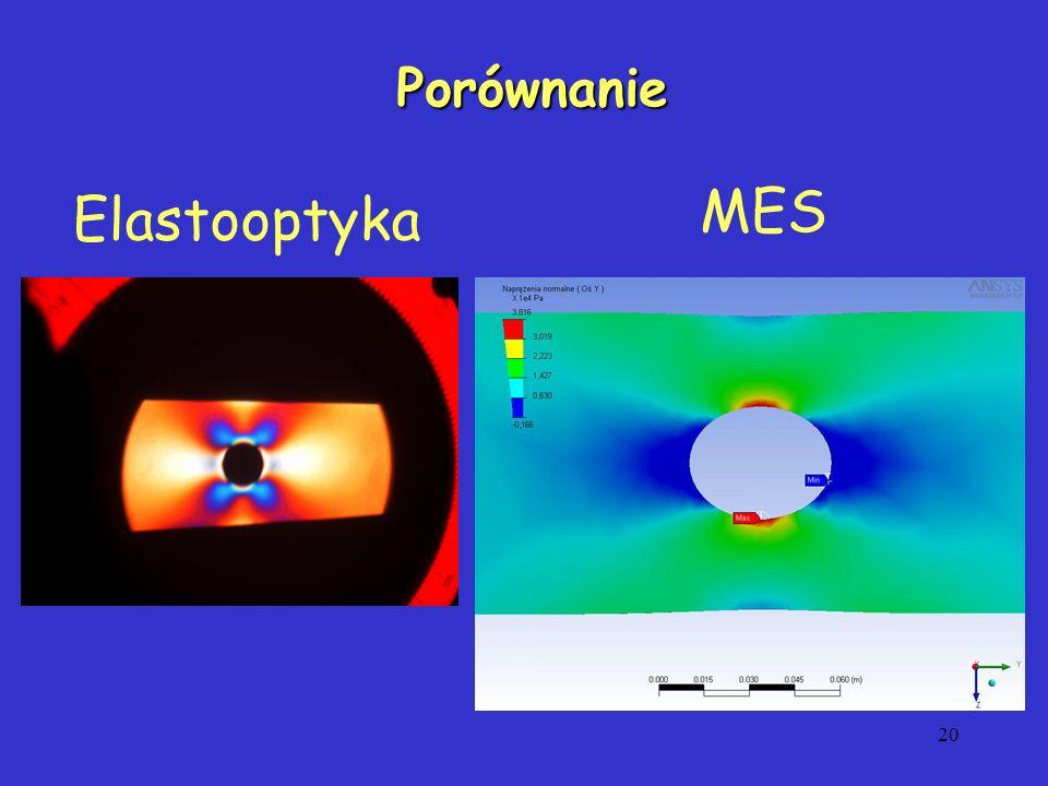 Porównanie MES Elastooptyka 20 20