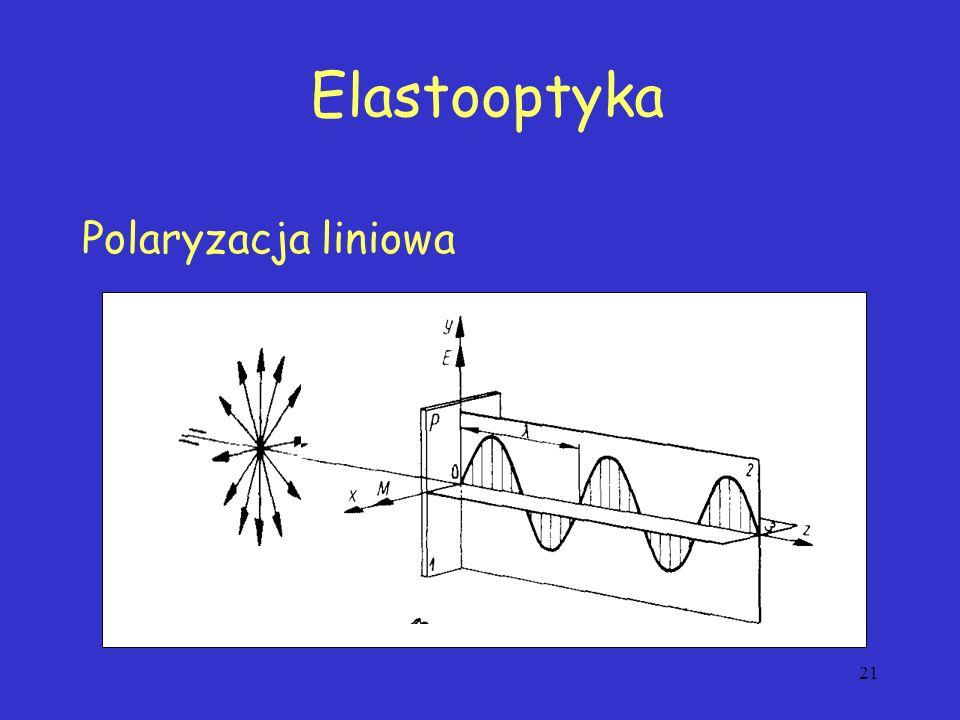 Elastooptyka Polaryzacja liniowa 21