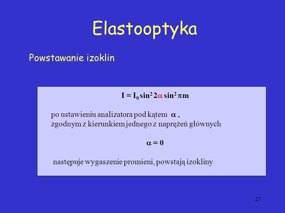 Elastooptyka Powstawanie izoklin I = I0 sin2 2a sin2 pm
