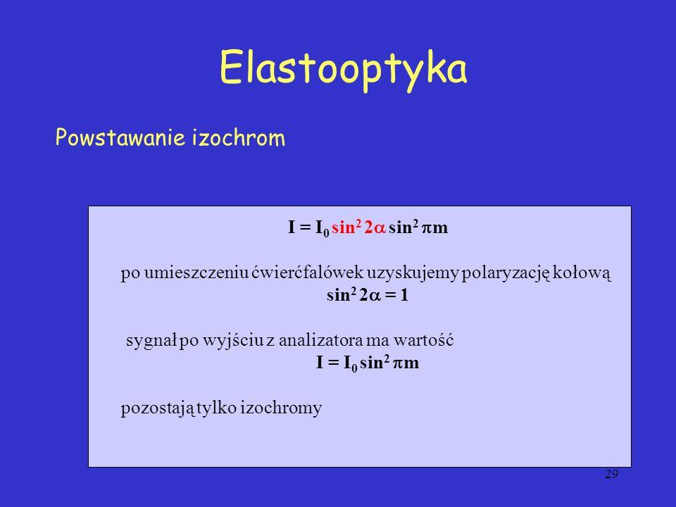 Elastooptyka Powstawanie izochrom I = I0 sin2 2a sin2 pm