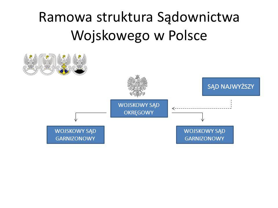 Ramowa struktura Sądownictwa Wojskowego w Polsce