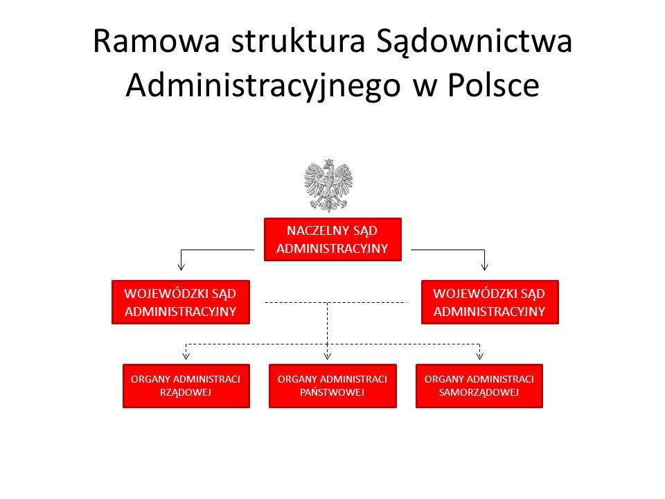 Ramowa struktura Sądownictwa Administracyjnego w Polsce