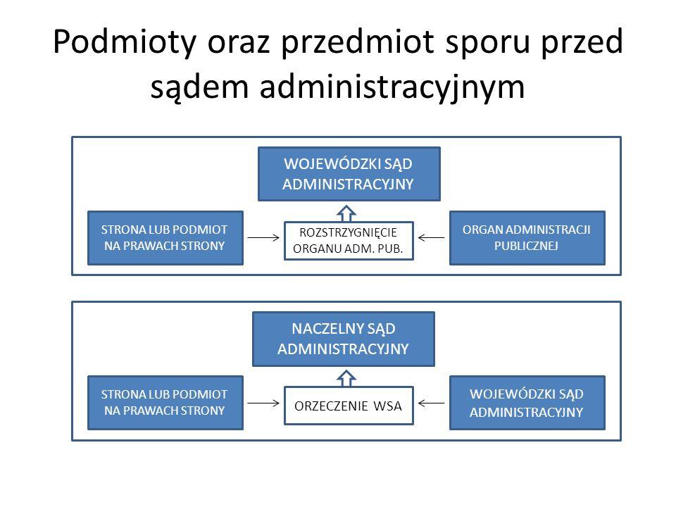 Podmioty oraz przedmiot sporu przed sądem administracyjnym