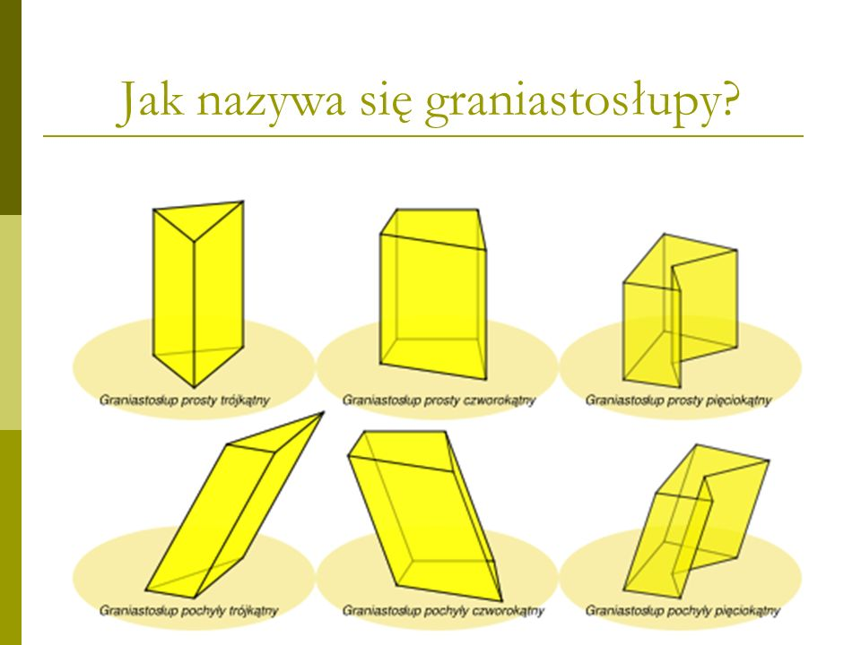 Jak nazywa się graniastosłupy