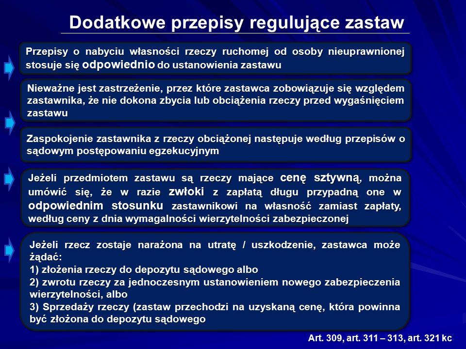 Dodatkowe przepisy regulujące zastaw