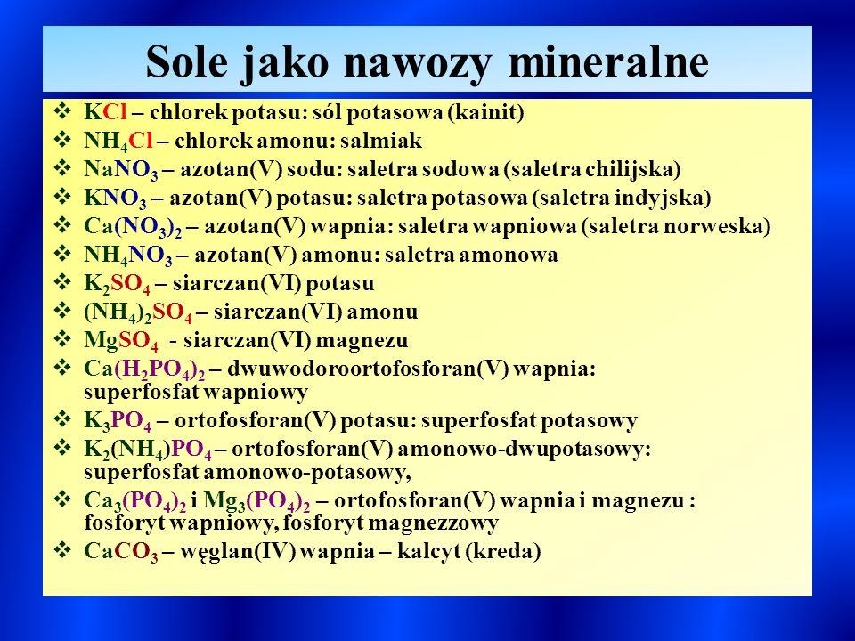 Sole jako nawozy mineralne