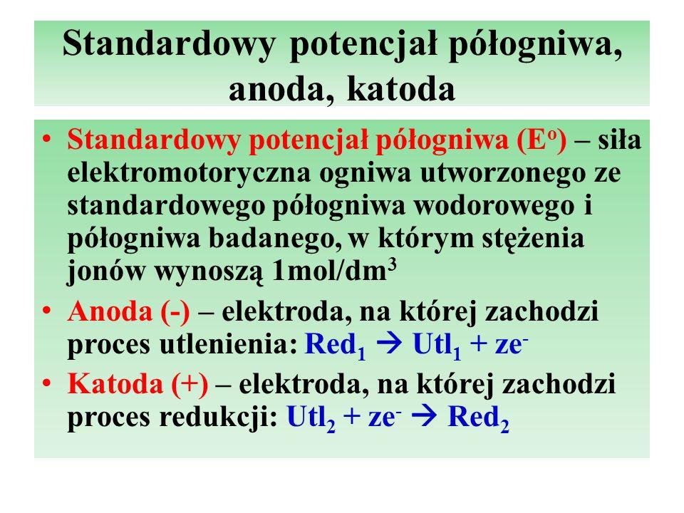 Standardowy potencjał półogniwa, anoda, katoda