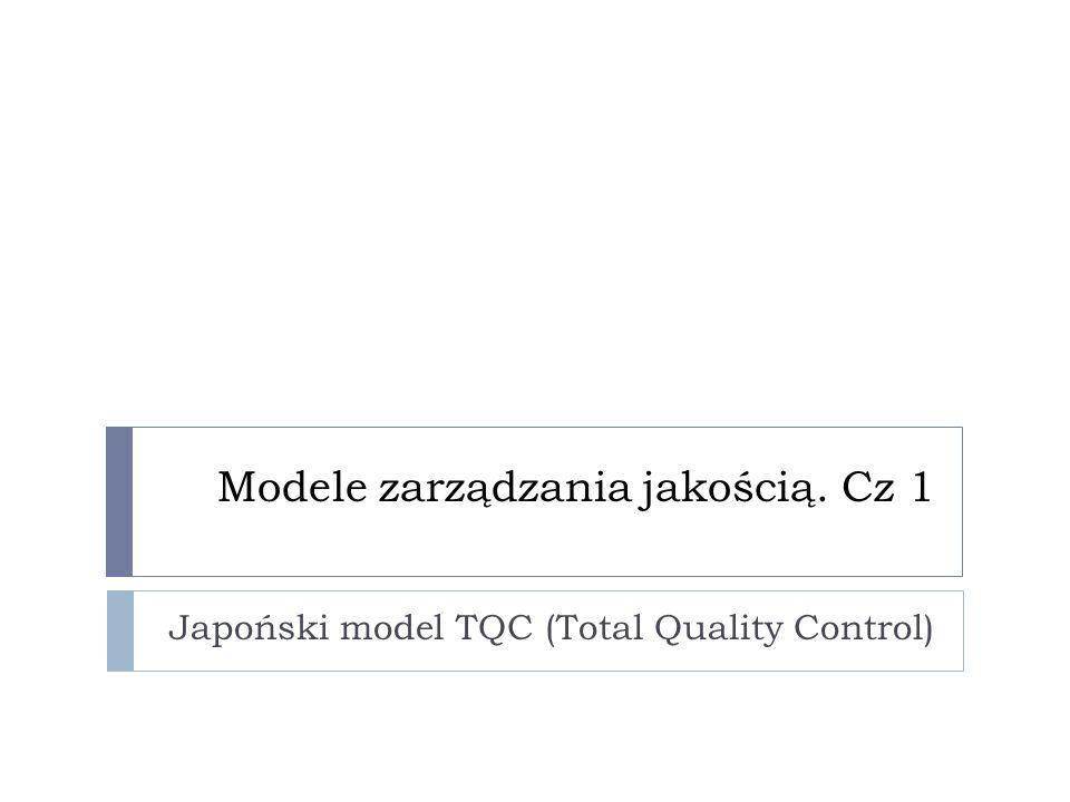 Modele zarządzania jakością. Cz 1
