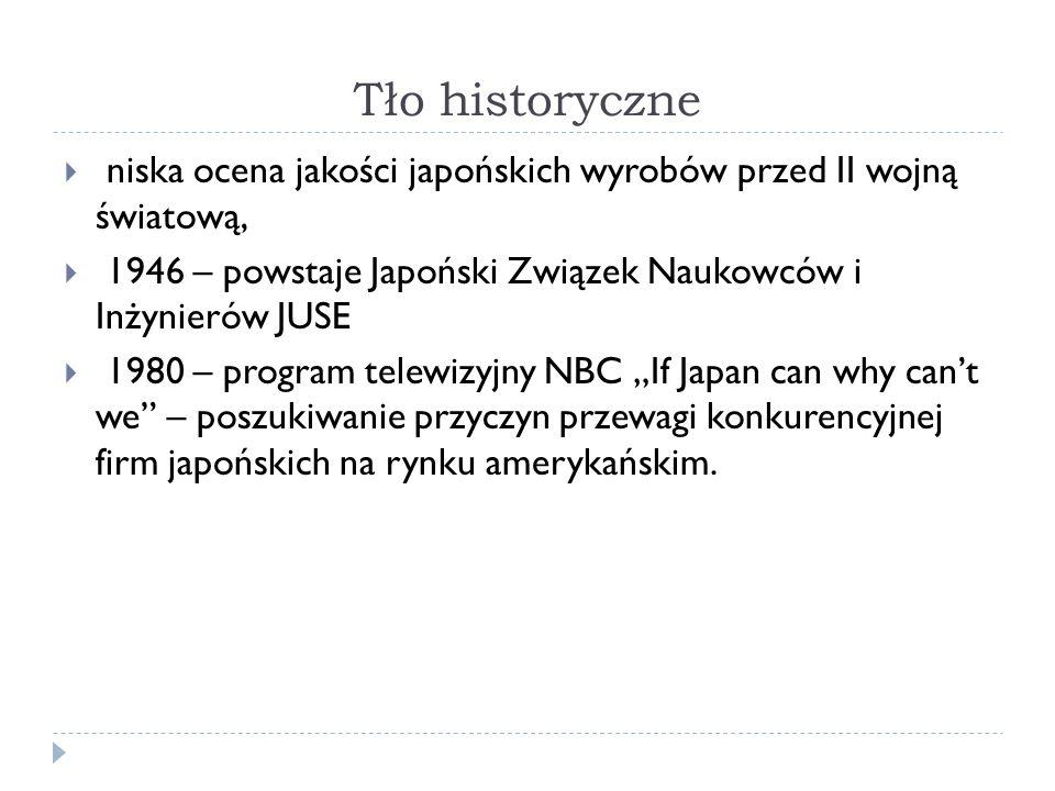 Tło historyczne niska ocena jakości japońskich wyrobów przed II wojną światową, 1946 – powstaje Japoński Związek Naukowców i Inżynierów JUSE.