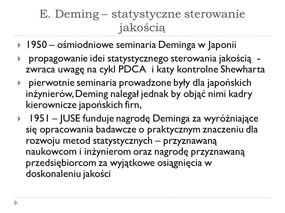 E. Deming – statystyczne sterowanie jakością