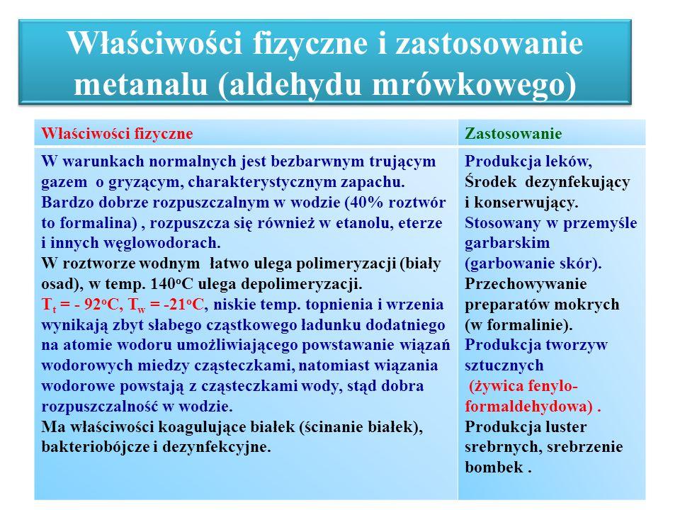 Właściwości fizyczne i zastosowanie metanalu (aldehydu mrówkowego)