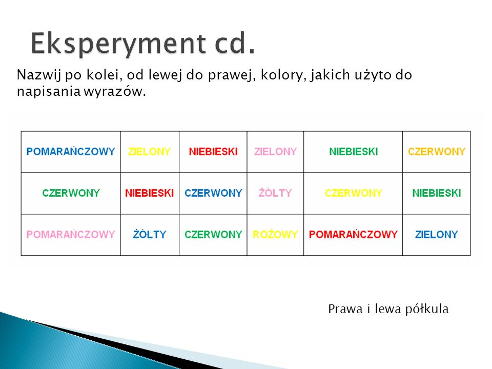 Eksperyment cd. Nazwij po kolei, od lewej do prawej, kolory, jakich użyto do napisania wyrazów.
