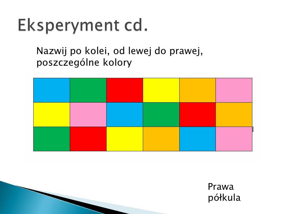 Eksperyment cd. Nazwij po kolei, od lewej do prawej, poszczególne kolory Prawa półkula