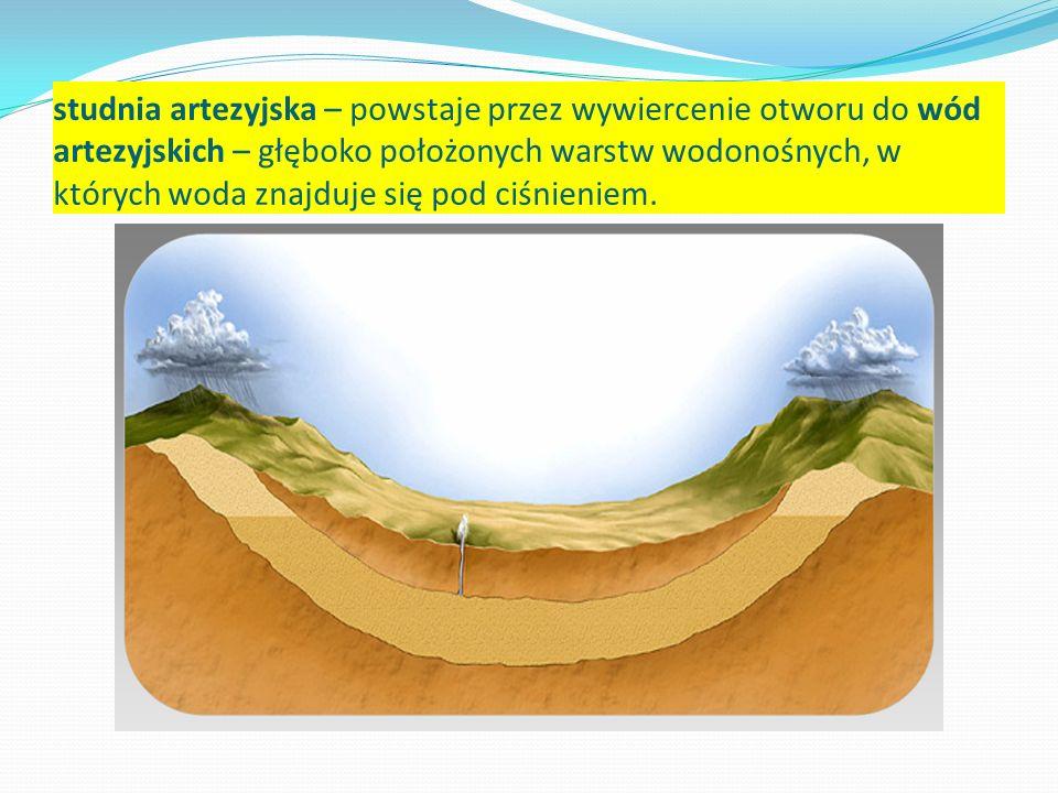 studnia artezyjska – powstaje przez wywiercenie otworu do wód artezyjskich – głęboko położonych warstw wodonośnych, w których woda znajduje się pod ciśnieniem.