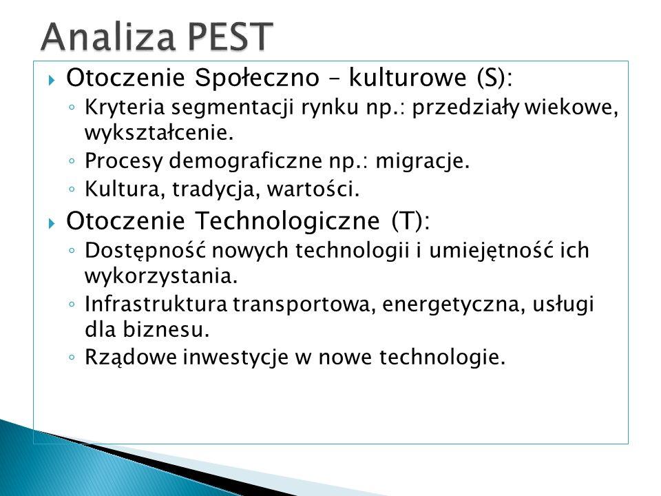 Analiza PEST Otoczenie Społeczno – kulturowe (S):