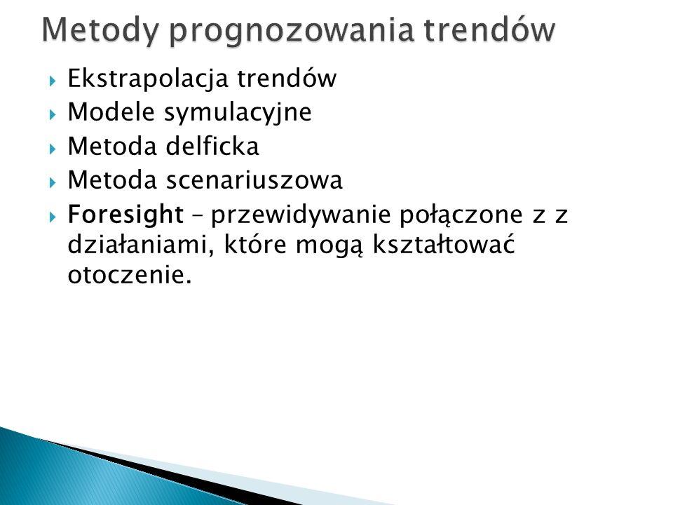 Metody prognozowania trendów