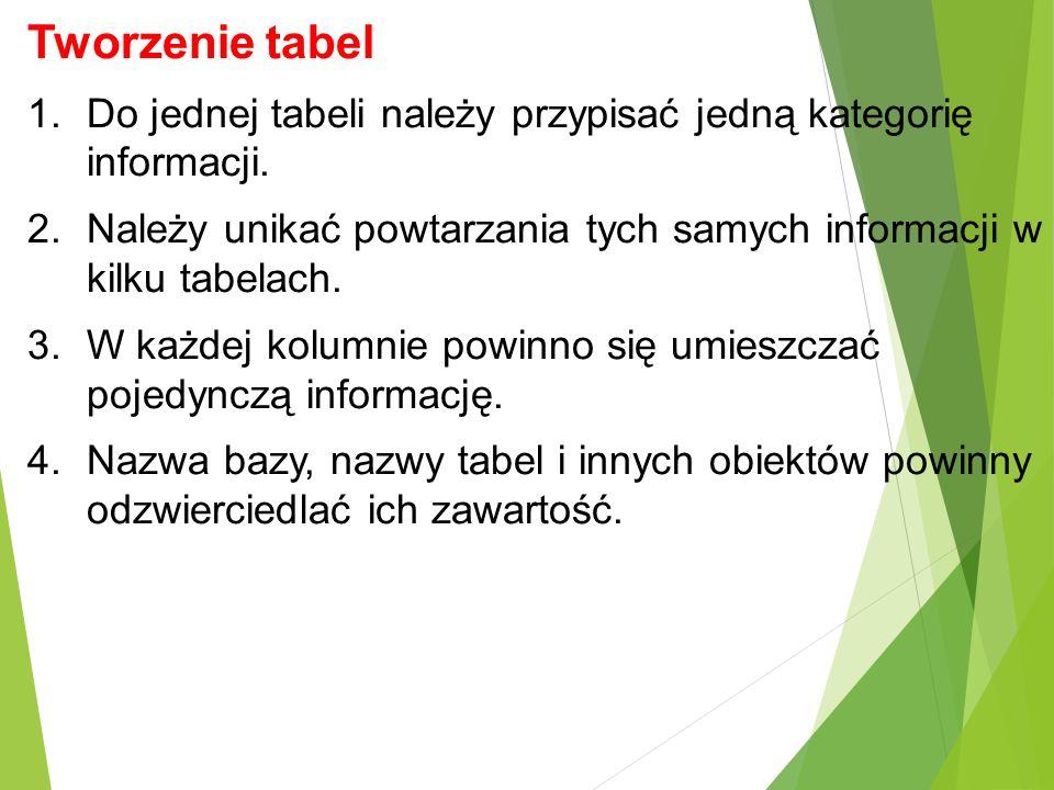 Tworzenie tabel Do jednej tabeli należy przypisać jedną kategorię informacji. Należy unikać powtarzania tych samych informacji w kilku tabelach.
