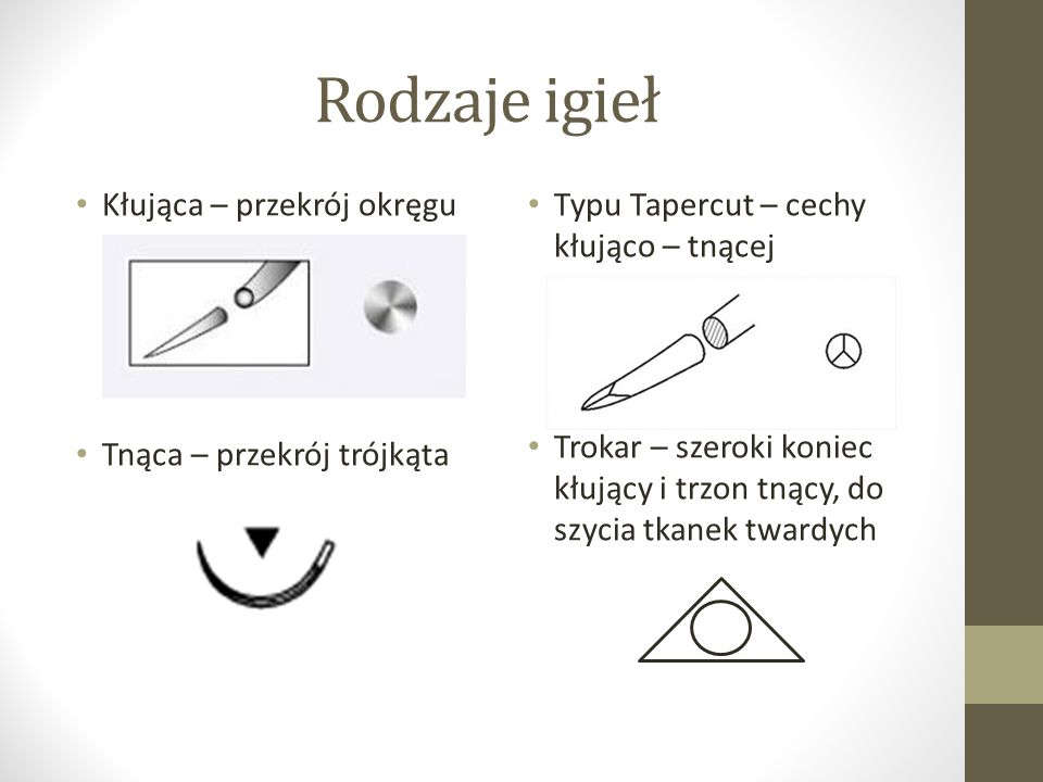 Rodzaje igieł Kłująca – przekrój okręgu Tnąca – przekrój trójkąta