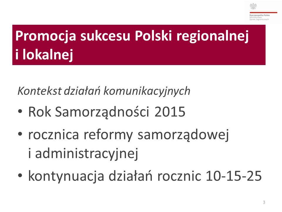 Promocja sukcesu Polski regionalnej i lokalnej