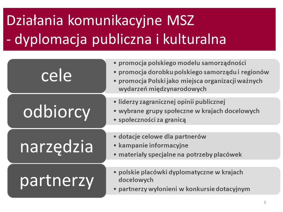 Działania komunikacyjne MSZ - dyplomacja publiczna i kulturalna