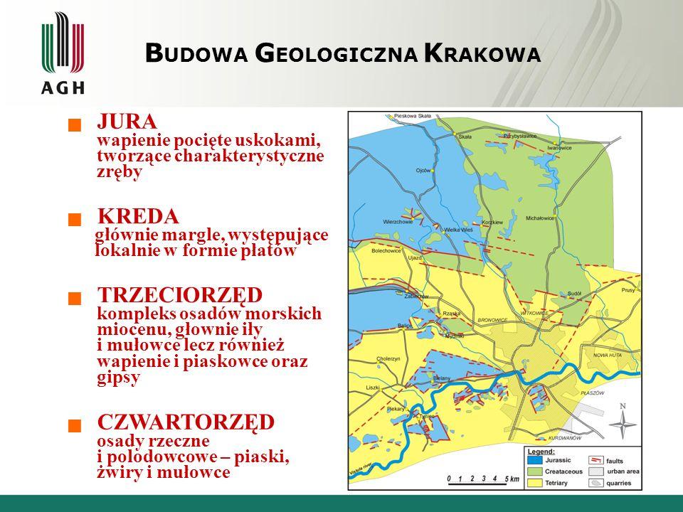 BUDOWA GEOLOGICZNA KRAKOWA