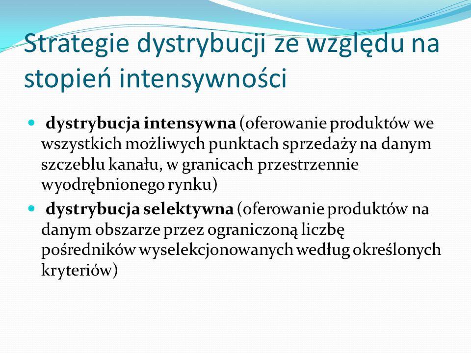 Strategie dystrybucji ze względu na stopień intensywności