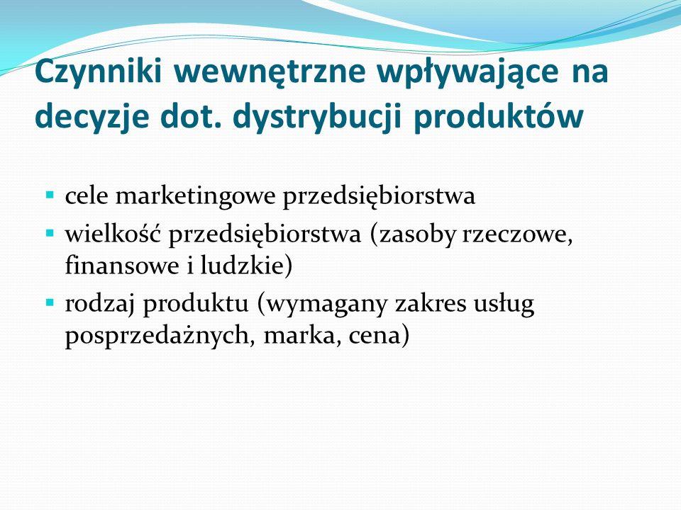 Czynniki wewnętrzne wpływające na decyzje dot. dystrybucji produktów