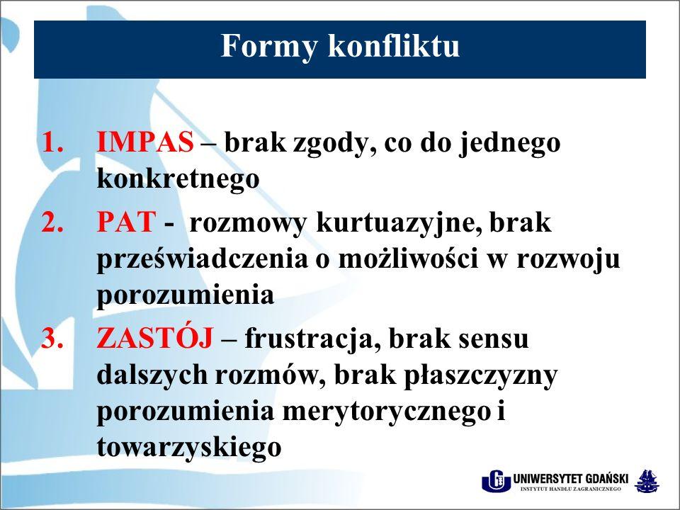 Formy konfliktu IMPAS – brak zgody, co do jednego konkretnego