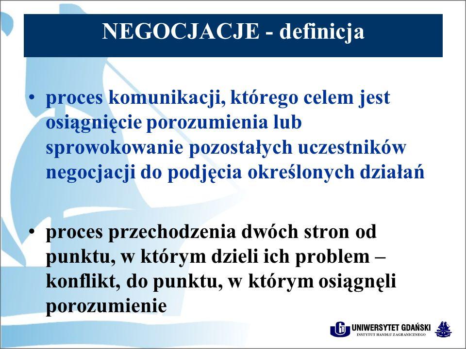 NEGOCJACJE - definicja