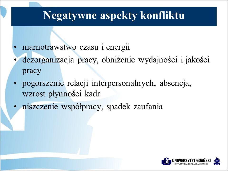 Negatywne aspekty konfliktu