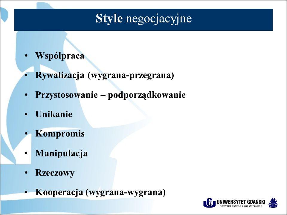 Style negocjacyjne Współpraca Rywalizacja (wygrana-przegrana)
